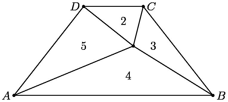 """[asy] unitsize(100); pair A=(-1, 0), B=(1, 0), C=(0.3, 0.9), D=(-0.3, 0.9), P=(0.2, 0.5), E=(0.1, 0.75), F=(0.4, 0.5), G=(0.15, 0.2), H=(-0.3, 0.5); draw(A--B--C--D--cycle, black); draw(A--P, black); draw(B--P, black); draw(C--P, black); draw(D--P, black); label(""""$A$"""",A,(-1,0)); label(""""$B$"""",B,(1,0)); label(""""$C$"""",C,(1,-0)); label(""""$D$"""",D,(-1,0)); label(""""$2$"""",E,(0,0)); label(""""$3$"""",F,(0,0)); label(""""$4$"""",G,(0,0)); label(""""$5$"""",H,(0,0)); dot(A^^B^^C^^D^^P); [/asy]"""