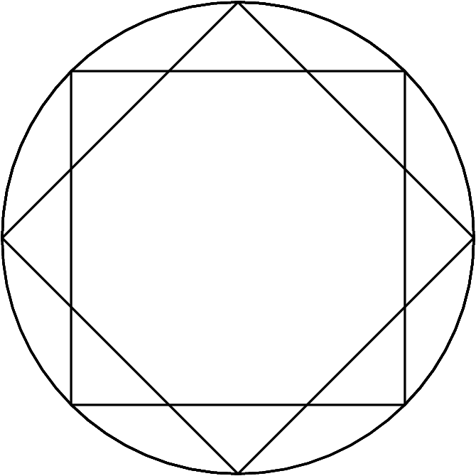 [asy] size(200); defaultpen(linewidth(0.8)); path square=shift((-.5,-.5))*unitsquare,square2=rotate(45)*square; for(int i=0;i<=6;i=i+1) { path arcrot=arc(origin,sqrt(2)/2,45+270*i,270*(i+1)); draw(arcrot); } draw(square^^square2);[/asy]