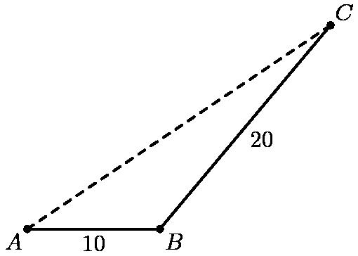 "[asy] unitsize(2mm); defaultpen(linewidth(.8pt)+fontsize(10pt)); dotfactor=4; pair B=(0,0), A=(-10,0), C=20*dir(50); draw(A--B--C); draw(A--C,linetype(""4 4"")); dot(A); dot(B); dot(C); label(""$10$"",midpoint(A--B),S); label(""$20$"",midpoint(B--C),SE); label(""$A$"",A,SW); label(""$B$"",B,SE); label(""$C$"",C,NE); [/asy]"