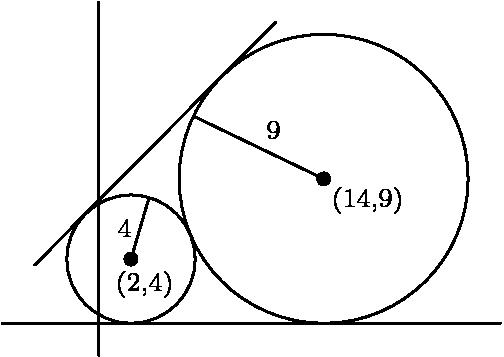 "[asy]size(150); defaultpen(linewidth(0.7)+fontsize(8)); draw(circle((2,4),4));draw(circle((14,9),9)); draw((0,-2)--(0,20));draw((-6,0)--(25,0)); draw((2,4)--(2,4)+4*expi(pi*4.5/11)); draw((14,9)--(14,9)+9*expi(pi*6/7)); label(""4"",(2,4)+2*expi(pi*4.5/11),(-1,0)); label(""9"",(14,9)+4.5*expi(pi*6/7),(1,1)); label(""(2,4)"",(2,4),(0.5,-1.5));label(""(14,9)"",(14,9),(1,-1)); draw((-4,120*-4/119+912/119)--(11,120*11/119+912/119)); dot((2,4)^^(14,9));[/asy]"