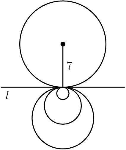 "[asy] /* diagram made by samrocksnature */ pair A=(10,0); pair B=(-10,0); draw(A--B); draw(circle((0,-1),1)); draw(circle((0,-3),3)); draw(circle((0,-5),5)); draw(circle((0,7),7)); dot((0,7)); draw((0,7)--(0,0)); label(""$7$"",(0,3.5),E); label(""$l$"",(-9,0),S); [/asy]"