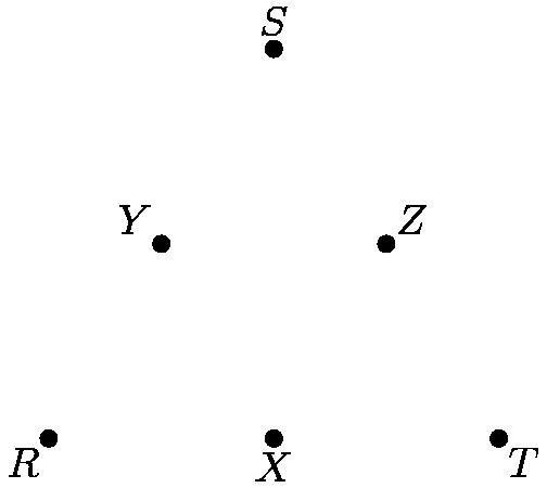 """[asy] pair SS,R,T,X,Y,Z; SS = (2,2*sqrt(3)); R = (0,0); T = (4,0); X = (2,0); Y = (1,sqrt(3)); Z = (3,sqrt(3)); dot(SS); dot(R); dot(T); dot(X); dot(Y); dot(Z); label(""""$S$"""",SS,N); label(""""$R$"""",R,SW); label(""""$T$"""",T,SE); label(""""$X$"""",X,S); label(""""$Y$"""",Y,NW); label(""""$Z$"""",Z,NE); [/asy]"""