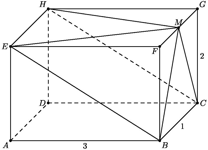 """[asy] size(250); defaultpen(fontsize(10pt)); pair A =origin; pair B = (4.75,0); pair E1=(0,3); pair F = (4.75,3); pair G = (5.95,4.2); pair C = (5.95,1.2); pair D = (1.2,1.2); pair H= (1.2,4.2); pair M = ((4.75+5.95)/2,3.6); draw(E1--M--H--E1--A--B--E1--F--B--M--C--G--H); draw(B--C); draw(F--G); draw(A--D--H--C--D,dashed); label(""""$A$"""",A,SW); label(""""$B$"""",B,SE); label(""""$C$"""",C,E); label(""""$D$"""",D,W); label(""""$E$"""",E1,W); label(""""$F$"""",F,SW); label(""""$G$"""",G,NE); label(""""$H$"""",H,NW); label(""""$M$"""",M,N); dot(A); dot(B); dot(E1); dot(F); dot(G); dot(C); dot(D); dot(H); dot(M); label(""""3"""",A/2+B/2,S); label(""""2"""",C/2+G/2,E); label(""""1"""",C/2+B/2,SE); [/asy]"""