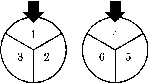 "[asy] draw(circle((0,0),2)); draw(circle((5,0),2)); draw((0,0)--(sqrt(3),1)); draw((0,0)--(-sqrt(3),1)); draw((0,0)--(0,-2)); draw((5,0)--(5+sqrt(3),1)); draw((5,0)--(5-sqrt(3),1)); draw((5,0)--(5,-2)); fill((0,5/3)--(2/3,7/3)--(1/3,7/3)--(1/3,3)--(-1/3,3)--(-1/3,7/3)--(-2/3,7/3)--cycle,black); fill((5,5/3)--(17/3,7/3)--(16/3,7/3)--(16/3,3)--(14/3,3)--(14/3,7/3)--(13/3,7/3)--cycle,black); label(""$1$"",(0,1/2),N); label(""$2$"",(sqrt(3)/4,-1/4),ESE); label(""$3$"",(-sqrt(3)/4,-1/4),WSW); label(""$4$"",(5,1/2),N); label(""$5$"",(5+sqrt(3)/4,-1/4),ESE); label(""$6$"",(5-sqrt(3)/4,-1/4),WSW); [/asy]"