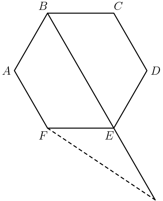 "[asy] size(200); defaultpen(linewidth(0.8)); string label[]={'A','B','C','D','E','F'}; pair hex[]; for(int i=0;i<=5;i=i+1) { hex[i]=dir(180-60*i);  if(i!=4) label(""$""+label[i]+""$"",hex[i],dir((0,0)--hex[i])); else label(""$E$"",hex[4],dir(240)); } draw(hex[0]--hex[1]--hex[2]--hex[3]--hex[4]--hex[5]--cycle); pair X=2.25*hex[4]; draw(hex[1]--X); draw(X--hex[5],linetype(""4 4"")); [/asy]"