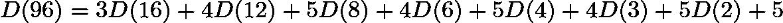 $D(96)=3D(16)+4D(12)+5D(8)+4D(6)+5D(4)+4D(3)+5D(2)+5$