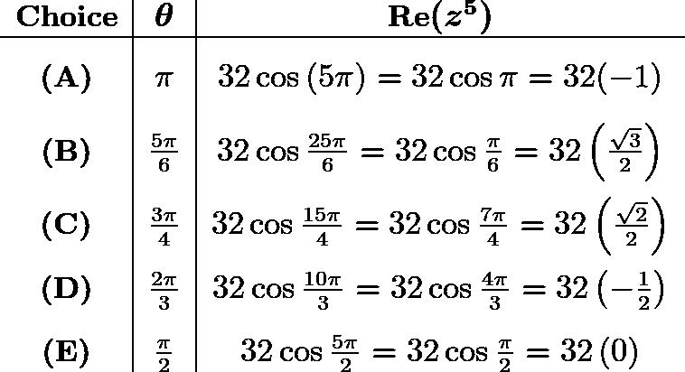 \[\begin{array}{c|c|c} \textbf{Choice} & \boldsymbol{\theta} & \textbf{Re}\boldsymbol{(z^5)} \\ \hline & & \\ [-1ex] \textbf{(A)} & \pi & 32\cos{(5\pi)}=32\cos\pi=32(-1) \\ [2ex] \textbf{(B)} & \frac{5\pi}{6} & 32\cos{\frac{25\pi}{6}}=32\cos{\frac{\pi}{6}}=32\left(\frac{\sqrt3}{2}\right) \\ [2ex] \textbf{(C)} & \frac{3\pi}{4} & 32\cos{\frac{15\pi}{4}}=32\cos{\frac{7\pi}{4}}=32\left(\frac{\sqrt2}{2}\right) \\ [2ex] \textbf{(D)} & \frac{2\pi}{3} & 32\cos{\frac{10\pi}{3}}=32\cos{\frac{4\pi}{3}}=32\left(-\frac{1}{2}\right) \\ [2ex] \textbf{(E)} & \frac{\pi}{2} & 32\cos{\frac{5\pi}{2}}=32\cos{\frac{\pi}{2}}=32\left(0\right) \end{array}\]