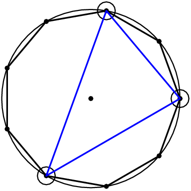 size(4cm); pair A[]; int i; draw(unitcircle,black+0.5bp); for (i=0;i<10;++i) { A[i] = rotate(40*i)*(1,0); if (i>0) { draw(A[i-1]--A[i],black+1bp); } dot(A[i]); } dot((0,0)); path p = scale(0.1)*unitcircle; draw(shift(A[0])*p); draw(shift(A[2])*p); draw(shift(A[6])*p); draw(A[0]--A[2]--A[6]--cycle,blue+1bp);