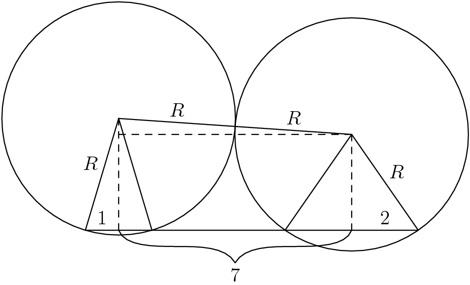 "[asy] size(10cm); pair A, B, C, D, O, P, H, L, X, Y; A = (-1, 0); B = (1, 0); H = (0, 0); C = (5, 0); D = (9, 0); L = (7, 0); O = (0, sqrt(160/13 - 1)); P = (7, sqrt(160/13 - 4)); X = (0, sqrt(160/13 - 4)); Y = (O + P) / 2; draw(A -- O -- B -- cycle); draw(C -- P -- D -- cycle); draw(B -- C); draw(O -- P); draw(P -- X, dashed); draw(O -- H, dashed); draw(P -- L, dashed); draw(circle(O, sqrt(160/13))); draw(circle(P, sqrt(160/13))); path b = brace(L, H); draw(b); label(""$R$"", O -- Y, N); label(""$R$"", Y -- P, N); label(""$R$"", O -- A, NW); label(""$R$"", P -- D, NE); label(""$1$"", A -- H, N); label(""$2$"", L -- D, N); label(""$7$"", b, S); [/asy]"