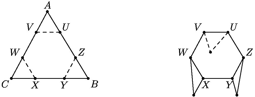 """[asy] unitsize(1 cm); pair translate; pair[] A, B, C, U, V, W, X, Y, Z; A[0] = (1.5,2.8); B[0] = (3.2,0); C[0] = (0,0); U[0] = (0.69*A[0] + 0.31*B[0]); V[0] = (0.69*A[0] + 0.31*C[0]); W[0] = (0.69*C[0] + 0.31*A[0]); X[0] = (0.69*C[0] + 0.31*B[0]); Y[0] = (0.69*B[0] + 0.31*C[0]); Z[0] = (0.69*B[0] + 0.31*A[0]); translate = (7,0); A[1] = (1.3,1.1) + translate; B[1] = (2.4,-0.7) + translate; C[1] = (0.6,-0.7) + translate; U[1] = U[0] + translate; V[1] = V[0] + translate; W[1] = W[0] + translate; X[1] = X[0] + translate; Y[1] = Y[0] + translate; Z[1] = Z[0] + translate; draw (A[0]--B[0]--C[0]--cycle); draw (U[0]--V[0],dashed); draw (W[0]--X[0],dashed); draw (Y[0]--Z[0],dashed); draw (U[1]--V[1]--W[1]--X[1]--Y[1]--Z[1]--cycle); draw (U[1]--A[1]--V[1],dashed); draw (W[1]--C[1]--X[1]); draw (Y[1]--B[1]--Z[1]); dot(""""$A$"""",A[0],N); dot(""""$B$"""",B[0],SE); dot(""""$C$"""",C[0],SW); dot(""""$U$"""",U[0],NE); dot(""""$V$"""",V[0],NW); dot(""""$W$"""",W[0],NW); dot(""""$X$"""",X[0],S); dot(""""$Y$"""",Y[0],S); dot(""""$Z$"""",Z[0],NE); dot(A[1]); dot(B[1]); dot(C[1]); dot(""""$U$"""",U[1],NE); dot(""""$V$"""",V[1],NW); dot(""""$W$"""",W[1],NW); dot(""""$X$"""",X[1],dir(-70)); dot(""""$Y$"""",Y[1],dir(250)); dot(""""$Z$"""",Z[1],NE); [/asy]"""
