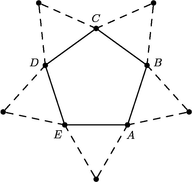 """[asy] size(200); defaultpen(0.9); real r = 5/dir(54).x, h = 5 tan(54*pi/180); pair A = (5,0), B = A+10*dir(72), C = (0,r+h), E = (-5,0), D = E+10*dir(108); draw(A--B--C--D--E--cycle); label(""""\(A\)"""",A+(0,-0.5),SSE); label(""""\(B\)"""",B+(0.5,0),ENE); label(""""\(C\)"""",C+(0,0.5),N); label(""""\(D\)"""",D+(-0.5,0),WNW); label(""""\(E\)"""",E+(0,-0.5),SW); // real l = 5*sqrt(3); pair ab = (h+l)*dir(72), bc = (h+l)*dir(54); pair AB = (ab.y, h-ab.x), BC = (bc.x,h+bc.y), CD = (-bc.x,h+bc.y), DE = (-ab.y, h-ab.x), EA = (0,-l); draw(A--AB--B^^B--BC--C^^C--CD--D^^D--DE--E^^E--EA--A, dashed); // dot(A); dot(B); dot(C); dot(D); dot(E); dot(AB); dot(BC); dot(CD); dot(DE); dot(EA); [/asy]"""