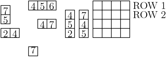 "[asy] unitsize(0.15inch); draw((0,0)--(2,0)--(2,1)--(0,1)--cycle); draw((1,0)--(1,1)); label(""2"",(0.5,-0.3),N); label(""4"",(1.5,-0.3),N); draw((0,1.5)--(1,1.5)--(1,3.5)--(0,3.5)--cycle); draw((0,2.5)--(1,2.5)); label(""5"",(0.5,1.2),N); label(""7"",(0.5,2.2),N); draw((3,-1)--(4,-1)--(4,-2)--(3,-2)--cycle); label(""7"",(3.5,-0.7),S); draw((4,1)--(4,2)--(6,2)--(6,1)--cycle); draw((5,1)--(5,2)); label(""4"",(4.5,0.7),N); label(""7"",(5.5,0.7),N); draw((3,3)--(3,4)--(6,4)--(6,3)--cycle); draw((4,3)--(4,4)); draw((5,3)--(5,4)); label(""4"",(3.5,2.7),N); label(""5"",(4.5,2.7),N); label(""6"",(5.5,2.7),N); draw((7,0)--(7,3)--(8,3)--(8,0)--cycle); draw((7,1)--(8,1)); draw((7,2)--(8,2)); label(""2"",(7.5,-0.3),N); label(""5"",(7.5,0.7),N); label(""4"",(7.5,1.7),N); draw((8.5,0)--(9.5,0)--(9.5,3)--(8.5,3)--cycle); draw((8.5,1)--(9.5,1)); draw((8.5,2)--(9.5,2)); label(""5"",(9,-0.3),N); label(""4"",(9,0.7),N); label(""7"",(9,1.7),N); draw((10,0)--(14,0)--(14,4)--(10,4)--cycle); draw((12,0)--(12,4)); draw((13,0)--(13,4)); draw((11,0)--(11,4)); draw((10,1)--(14,1)); draw((10,2)--(14,2)); draw((10,3)--(14,3)); label(""ROW 1"",(14,3.5),E); label(""ROW 2"",(14,2.5),E); [/asy]"