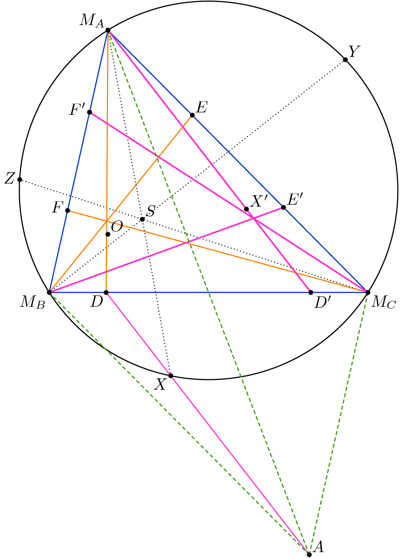 Concurrence From S On Euler Line Diagram 6 Orthocentre Point Generation Asy Dragon 0096 Homemade Script By V Enhance