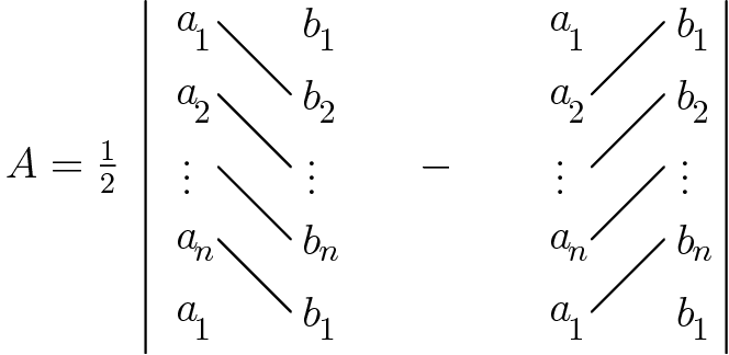 "[asy] unitsize(1cm); string[] subscripts={""$1$"",""$2$"","" "",""$n$"",""$1$""}; for(int i=1; i < 6; ++i) {   label(i==3 ? ""$\vdots$"" : ""$a$"",(0,-i*.7));   label(i==3 ? ""$\vdots$"" : ""$b$"",(1.2,-i*.7));   label(subscripts[i-1],(0,-i*.7),SE,fontsize(9pt));    label(subscripts[i-1],(1.2,-i*.7),SE,fontsize(9pt));  } for(int i=1; i<5; ++i)   draw((0.3,-i*.7)--(1,-(i+1)*.7));  pair c=(1.2,0); label(""$-$"",shift(c)*(1.2,-2.1)); label(""$A=\frac12$"",shift(-c)*(0,-2.1)); draw(shift(-1/3*c)*((0,-.5)--(0,-3.9))); draw(shift(13/3*c)*((0,-.5)--(0,-3.9)));  for(int i=1; i < 6; ++i) {   label(i==3 ? ""$\vdots$"" : ""$a$"",shift(3*c)*(0,-i*.7));   label(i==3 ? ""$\vdots$"" : ""$b$"",shift(3*c)*(1.2,-i*.7));   label(subscripts[i-1],shift(3*c)*(0,-i*.7),SE,fontsize(9pt));    label(subscripts[i-1],shift(3*c)*(1.2,-i*.7),SE,fontsize(9pt));  } for(int i=1; i<5; ++i)   draw(shift(3*c)*(0.3,-(i+1)*.7)--shift(3*c)*(1,-i*.7)); [/asy]"