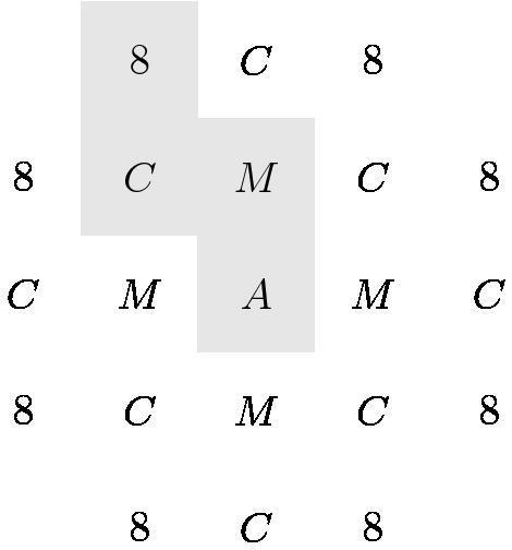"[asy] fill((0.5, 4.5)--(1.5,4.5)--(1.5,2.5)--(0.5,2.5)--cycle,lightgray); fill((1.5,3.5)--(2.5,3.5)--(2.5,1.5)--(1.5,1.5)--cycle,lightgray); label(""$8$"", (1, 0)); label(""$C$"", (2, 0)); label(""$8$"", (3, 0)); label(""$8$"", (0, 1)); label(""$C$"", (1, 1)); label(""$M$"", (2, 1)); label(""$C$"", (3, 1)); label(""$8$"", (4, 1)); label(""$C$"", (0, 2)); label(""$M$"", (1, 2)); label(""$A$"", (2, 2)); label(""$M$"", (3, 2)); label(""$C$"", (4, 2)); label(""$8$"", (0, 3)); label(""$C$"", (1, 3)); label(""$M$"", (2, 3)); label(""$C$"", (3, 3)); label(""$8$"", (4, 3)); label(""$8$"", (1, 4)); label(""$C$"", (2, 4)); label(""$8$"", (3, 4));[/asy]"