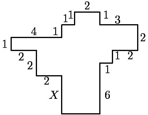 "[asy] pair A,B,C,D,E,F,G,H,I,J,K,L,M,N,O,P,Q,R; A=(4,0); B=(7,0); C=(7,4); D=(8,4); E=(8,5); F=(10,5); G=(10,7); H=(7,7); I=(7,8); J=(5,8); K=(5,7); L=(4,7); M=(4,6); N=(0,6); O=(0,5); P=(2,5); Q=(2,3); R=(4,3); draw(A--B--C--D--E--F--G--H--I--J--K--L--M--N--O--P--Q--R--cycle); label(""$X$"",(3.4,1.5)); label(""6"",(7.6,1.5)); label(""1"",(7.6,3.5)); label(""1"",(8.4,4.6)); label(""2"",(9.4,4.6)); label(""2"",(10.4,6)); label(""3"",(8.4,7.4)); label(""1"",(7.5,7.8)); label(""2"",(6,8.5)); label(""1"",(4.7,7.8)); label(""1"",(4.3,7.5)); label(""1"",(3.5,6.5)); label(""4"",(1.8,6.5)); label(""1"",(-0.5,5.5)); label(""2"",(0.8,4.5)); label(""2"",(1.5,3.8)); label(""2"",(2.8,2.6));[/asy]"