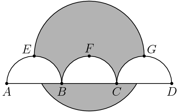 "[asy] size(6cm); filldraw(circle((0,0),2), gray(0.7)); filldraw(arc((0,-1),1,0,180) -- cycle, gray(1.0)); filldraw(arc((-2,-1),1,0,180) -- cycle, gray(1.0)); filldraw(arc((2,-1),1,0,180) -- cycle, gray(1.0)); dot((-3,-1)); label(""$A$"",(-3,-1),S); dot((-2,0)); label(""$E$"",(-2,0),NW); dot((-1,-1)); label(""$B$"",(-1,-1),S); dot((0,0)); label(""$F$"",(0,0),N); dot((1,-1)); label(""$C$"",(1,-1), S); dot((2,0)); label(""$G$"", (2,0),NE); dot((3,-1)); label(""$D$"", (3,-1), S); [/asy]"