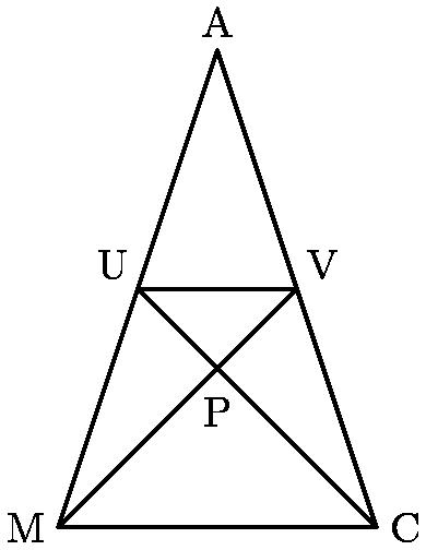 """[asy] draw((-4,0)--(4,0)--(0,12)--cycle); draw((-2,6)--(4,0)); draw((2,6)--(-4,0)); draw((-2,6)--(2,6)); label(""""M"""", (-4,0), W); label(""""C"""", (4,0), E); label(""""A"""", (0, 12), N); label(""""V"""", (2, 6), NE); label(""""U"""", (-2, 6), NW); label(""""P"""", (0, 3.6), S); [/asy]"""