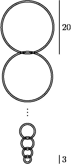"""[asy]size(7cm); pointpen = black; pathpen = linewidth(0.7); D(CR((0,0),10)); D(CR((0,0),9.5)); D(CR((0,-18.5),9.5)); D(CR((0,-18.5),9)); MP(""""$\vdots$"""",(0,-31),(0,0)); D(CR((0,-39),3)); D(CR((0,-39),2.5)); D(CR((0,-43.5),2.5)); D(CR((0,-43.5),2)); D(CR((0,-47),2)); D(CR((0,-47),1.5)); D(CR((0,-49.5),1.5)); D(CR((0,-49.5),1.0)); D((12,-10)--(12,10)); MP('20',(12,0),E); D((12,-51)--(12,-48)); MP('3',(12,-49.5),E); [/asy]"""