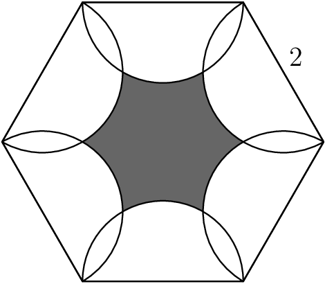 "[asy] size(140); fill((1,0)--(3,0)--(4,sqrt(3))--(3,2sqrt(3))--(1,2sqrt(3))--(0,sqrt(3))--cycle,gray(0.4)); fill(arc((2,0),1,180,0)--(2,0)--cycle,white); fill(arc((3.5,sqrt(3)/2),1,60,240)--(3.5,sqrt(3)/2)--cycle,white); fill(arc((3.5,3sqrt(3)/2),1,120,300)--(3.5,3sqrt(3)/2)--cycle,white); fill(arc((2,2sqrt(3)),1,180,360)--(2,2sqrt(3))--cycle,white); fill(arc((0.5,3sqrt(3)/2),1,240,420)--(0.5,3sqrt(3)/2)--cycle,white); fill(arc((0.5,sqrt(3)/2),1,300,480)--(0.5,sqrt(3)/2)--cycle,white); draw((1,0)--(3,0)--(4,sqrt(3))--(3,2sqrt(3))--(1,2sqrt(3))--(0,sqrt(3))--(1,0)); draw(arc((2,0),1,180,0)--(2,0)--cycle); draw(arc((3.5,sqrt(3)/2),1,60,240)--(3.5,sqrt(3)/2)--cycle); draw(arc((3.5,3sqrt(3)/2),1,120,300)--(3.5,3sqrt(3)/2)--cycle); draw(arc((2,2sqrt(3)),1,180,360)--(2,2sqrt(3))--cycle); draw(arc((0.5,3sqrt(3)/2),1,240,420)--(0.5,3sqrt(3)/2)--cycle); draw(arc((0.5,sqrt(3)/2),1,300,480)--(0.5,sqrt(3)/2)--cycle); label(""$2$"",(3.5,3sqrt(3)/2),NE); [/asy]"