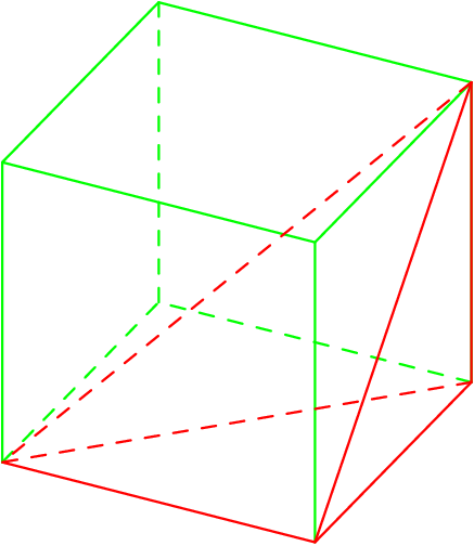 [asy] import three; unitsize(10cm); size(150); currentprojection=orthographic(1/2,-1,2/3);  // three - currentprojection, orthographic draw((1,1,0)--(0,1,0)--(0,0,0),dashed+green); draw((0,0,0)--(0,0,1),green); draw((0,1,0)--(0,1,1),dashed+green); draw((1,1,0)--(1,1,1),green); draw((1,0,0)--(1,0,1),green); draw((0,0,1)--(1,0,1)--(1,1,1)--(0,1,1)--cycle,green);  draw((0,0,0)--(1,0,0)--(1,1,0)--(1,1,1), red); draw((1,1,0)--(0,0,0)--(1,1,1), dashed+red); draw((1,1,1)--(1,0,0), red); [/asy]