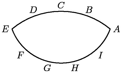 """[asy] pair A,B,C,D,E,F,G,H,I,O; O=(0,0); C=dir(90); B=dir(70); A=dir(50); D=dir(110); E=dir(130); draw(arc(O,1,50,130)); real x=2*sin(20*pi/180); F=x*dir(228)+C; G=x*dir(256)+C; H=x*dir(284)+C; I=x*dir(312)+C; draw(arc(C,x,200,340)); label(""""$A$"""",A,dir(0)); label(""""$B$"""",B,dir(75)); label(""""$C$"""",C,dir(90)); label(""""$D$"""",D,dir(105)); label(""""$E$"""",E,dir(180)); label(""""$F$"""",F,dir(225)); label(""""$G$"""",G,dir(260)); label(""""$H$"""",H,dir(280)); label(""""$I$"""",I,dir(315));[/asy]"""