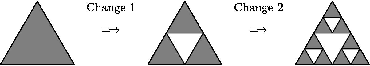 "[asy] unitsize(36); fill((0,0)--(2,0)--(1,sqrt(3))--cycle,gray); draw((0,0)--(2,0)--(1,sqrt(3))--cycle,linewidth(1)); fill((4,0)--(6,0)--(5,sqrt(3))--cycle,gray); fill((5,0)--(9/2,sqrt(3)/2)--(11/2,sqrt(3)/2)--cycle,white); draw((5,sqrt(3))--(4,0)--(5,0)--(9/2,sqrt(3)/2)--(11/2,sqrt(3)/2)--(5,0)--(6,0)--cycle,linewidth(1)); fill((8,0)--(10,0)--(9,sqrt(3))--cycle,gray); fill((9,0)--(17/2,sqrt(3)/2)--(19/2,sqrt(3)/2)--cycle,white); fill((17/2,0)--(33/4,sqrt(3)/4)--(35/4,sqrt(3)/4)--cycle,white); fill((9,sqrt(3)/2)--(35/4,3*sqrt(3)/4)--(37/4,3*sqrt(3)/4)--cycle,white); fill((19/2,0)--(37/4,sqrt(3)/4)--(39/4,sqrt(3)/4)--cycle,white); draw((9,sqrt(3))--(35/4,3*sqrt(3)/4)--(37/4,3*sqrt(3)/4)--(9,sqrt(3)/2)--(35/4,3*sqrt(3)/4)--(33/4,sqrt(3)/4)--(35/4,sqrt(3)/4)--(17/2,0)--(33/4,sqrt(3)/4)--(8,0)--(9,0)--(17/2,sqrt(3)/2)--(19/2,sqrt(3)/2)--(9,0)--(19/2,0)--(37/4,sqrt(3)/4)--(39/4,sqrt(3)/4)--(19/2,0)--(10,0)--cycle,linewidth(1)); label(""Change 1"",(3,3*sqrt(3)/4),N); label(""$\Longrightarrow $"",(3,5*sqrt(3)/8),S); label(""Change 2"",(7,3*sqrt(3)/4),N); label(""$\Longrightarrow $"",(7,5*sqrt(3)/8),S); [/asy]"