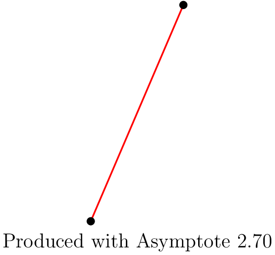 "[asy] draw((0,0)--(3,7),red); dot((0,0)); dot((3,7)); label(""Produced with Asymptote ""+version.VERSION,point(S),2S); [/asy]"