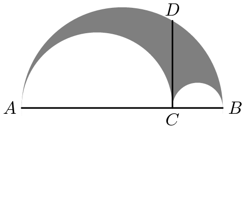 "[asy] fill(circle((4,0),4),grey); fill((0,0)--(8,0)--(8,-4)--(0,-4)--cycle,white); fill(circle((7,0),1),white); fill(circle((3,0),3),white); draw((0,0)--(8,0),black+linewidth(1)); draw((6,0)--(6,sqrt(12)),black+linewidth(1)); MP(""A"", (0,0), W);  MP(""B"", (8,0), E);  MP(""C"", (6,0), S); MP(""D"",(6,sqrt(12)), N); [/asy]"