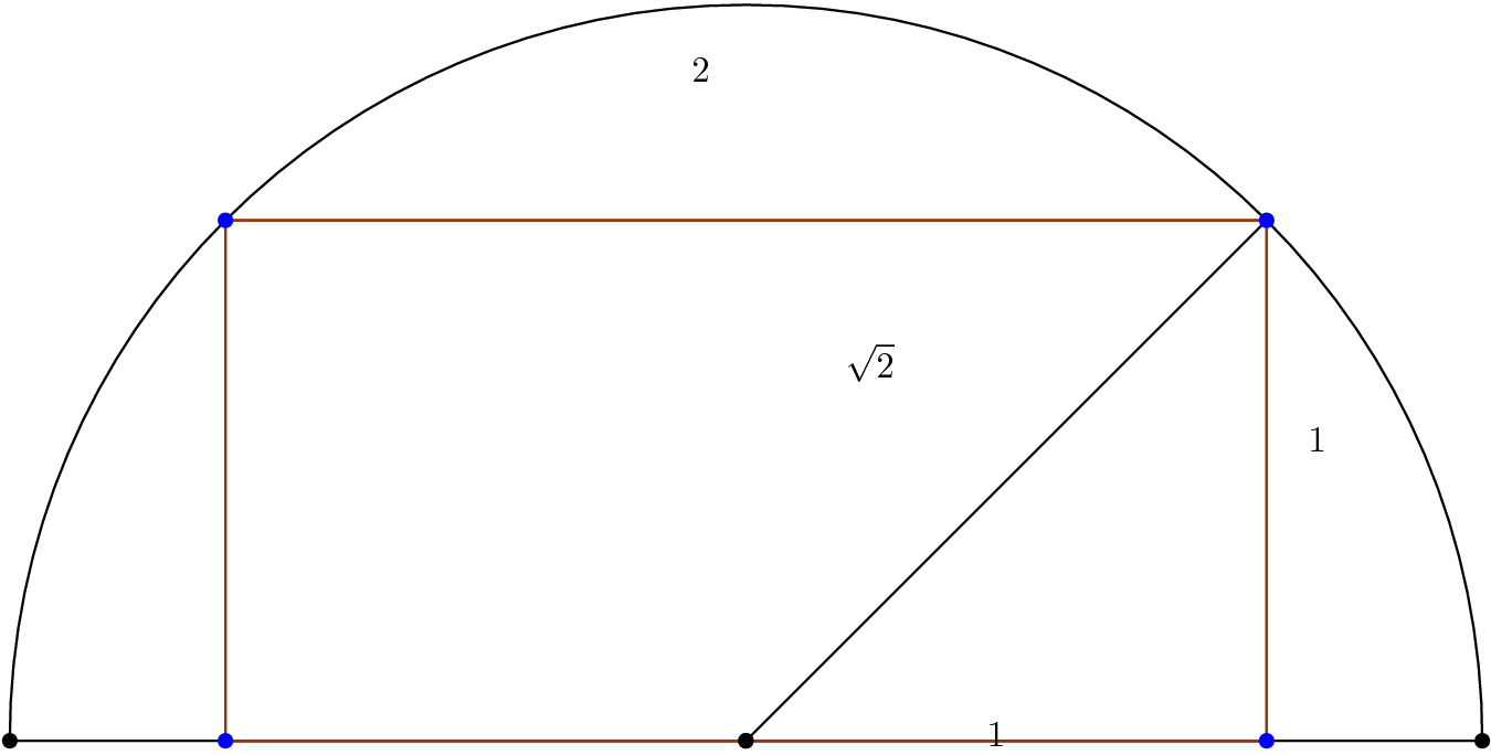 "[asy]  /* Geogebra to Asymptote conversion, documentation at artofproblemsolving.com/Wiki, go to User:Azjps/geogebra */ import graph; usepackage(""amsmath""); real labelscalefactor = 0.5; /* changes label-to-point distance */ pen dps = linewidth(0.7) + fontsize(10); defaultpen(dps); /* default pen style */ real xmin = 2.392515856236789, xmax = 4.844947145877386, ymin = 6.070697674418619, ymax = 8.062241014799170;  /* image dimensions */ pen zzttqq = rgb(0.6000000000000006,0.2000000000000002,0.000000000000000);   draw((3.119707204019531,7.403678646934482)--(4.119707204019532,7.403678646934476)--(4.119707204019532,6.903678646934476)--(3.119707204019531,6.903678646934476)--cycle, zzttqq);   /* draw figures */ draw((2.912600422832983,6.903678646934476)--(4.326813985206080,6.903678646934476));  draw(shift((3.619707204019532,6.903678646934476))*xscale(0.7071067811865487)*yscale(0.7071067811865487)*arc((0,0),1,0.000000000000000,180.0000000000000));  draw((3.619707204019532,6.903678646934476)--(4.119707204019532,6.903678646934476));  draw((3.619707204019532,6.903678646934476)--(3.119707204019531,6.903678646934476));  draw((3.119707204019531,7.403678646934482)--(4.119707204019532,7.403678646934476), zzttqq);  draw((4.119707204019532,7.403678646934476)--(4.119707204019532,6.903678646934476), zzttqq);  draw((4.119707204019532,6.903678646934476)--(3.119707204019531,6.903678646934476), zzttqq);  draw((3.119707204019531,6.903678646934476)--(3.119707204019531,7.403678646934482), zzttqq);  label(""$1$"",(3.847061310782247,6.924820295983102),SE*labelscalefactor);  label(""$1$"",(4.155729386892184,7.208118393234687),SE*labelscalefactor);  draw((3.619707204019532,6.903678646934476)--(4.119707204019532,7.403678646934476));  label(""$\sqrt{2}$"",(3.711754756871041,7.288456659619466),SE*labelscalefactor);  label(""$2$"",(3.563763213530660,7.563298097251601),SE*labelscalefactor);   /* dots and labels */ dot((2.912600422832983,6.903678646934476));  dot((4.326813985206080,6.903678646934476));  dot((3.619707204019532,6.903678646934476));  dot((4.119707204019532,6.903678646934476),blue);  dot((3.619707204019532,6.903678646934476));  dot((3.119707204019531,6.903678646934476),blue);  dot((3.119707204019531,7.403678646934482),blue);  dot((4.119707204019532,7.403678646934476),blue);  clip((xmin,ymin)--(xmin,ymax)--(xmax,ymax)--(xmax,ymin)--cycle);[/asy]"