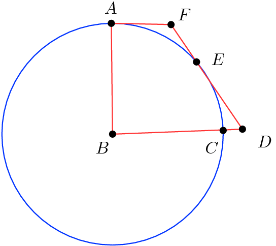 """[asy] import graph; size(150); real lsf = 0.5; pen dp = linewidth(0.7) + fontsize(10); defaultpen(dp); pen ds = black; pen qqttff = rgb(0,0.2,1); pen fftttt = rgb(1,0.2,0.2); draw(circle((6.04,2.8),1.78),qqttff); draw((6.02,4.58)--(6.04,2.8),fftttt); draw((6.02,4.58)--(6.98,4.56),fftttt); draw((6.04,2.8)--(8.13,2.88),fftttt); draw((6.98,4.56)--(8.13,2.88),fftttt); dot((6.04,2.8),ds); label(""""$B$"""", (5.74,2.46), NE*lsf); dot((6.02,4.58),ds); label(""""$A$"""", (5.88,4.7), NE*lsf); dot((6.98,4.56),ds); label(""""$F$"""", (7.06,4.6), NE*lsf); dot((7.39,3.96),ds); label(""""$E$"""", (7.6,3.88), NE*lsf); dot((8.13,2.88),ds); label(""""$D$"""", (8.34,2.56), NE*lsf); dot((7.82,2.86),ds); label(""""$C$"""", (7.5,2.46), NE*lsf); clip((-4.3,-10.94)--(-4.3,6.3)--(16.18,6.3)--(16.18,-10.94)--cycle); [/asy]"""