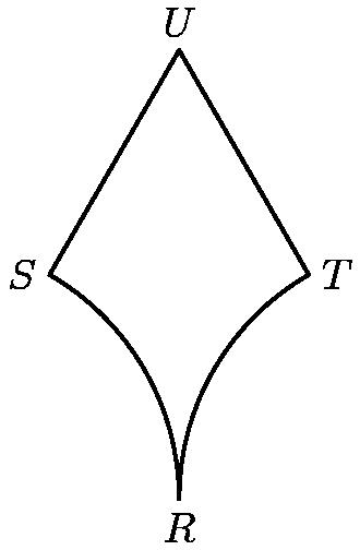 "[asy]draw((1,1.732)--(2,3.464)--(3,1.732)); draw(arc((0,0),(2,0),(1,1.732))); draw(arc((4,0),(3,1.732),(2,0))); label(""$U$"", (2,3.464), N); label(""$S$"", (1,1.732), W); label(""$T$"", (3,1.732), E); label(""$R$"", (2,0), S);[/asy]"