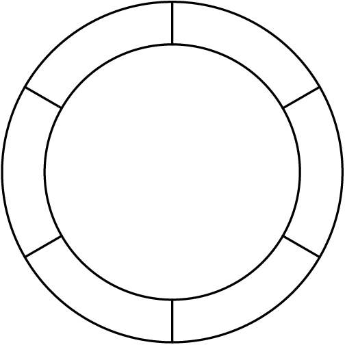 [asy] draw(Circle((0,0), 4)); draw(Circle((0,0), 3)); draw((0,4)--(0,3)); draw((0,-4)--(0,-3)); draw((-2.598, 1.5)--(-3.4641, 2)); draw((-2.598, -1.5)--(-3.4641, -2)); draw((2.598, -1.5)--(3.4641, -2)); draw((2.598, 1.5)--(3.4641, 2)); [/asy]