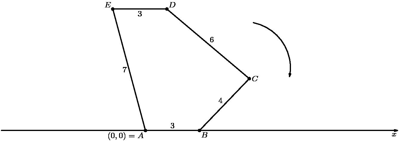 "[asy] unitsize(3mm); defaultpen(linewidth(.8pt)+fontsize(8pt)); dotfactor=4; pair A=(0,0), Ep=7*dir(105), B=3*dir(0); pair D=Ep+B; pair C=intersectionpoints(Circle(D,6),Circle(B,4))[1]; pair[] ds={A,B,C,D,Ep}; dot(ds); draw(B--C--D--Ep--A); draw((6,6)..(8,4)..(8,3),EndArrow(3)); xaxis(""$x$"",-8,14,EndArrow(3)); label(""$E$"",Ep,NW); label(""$D$"",D,NE); label(""$C$"",C,E); label(""$B$"",B,SE); label(""$(0,0)=A$"",A,SW); label(""$3$"",midpoint(A--B),N); label(""$4$"",midpoint(B--C),NW); label(""$6$"",midpoint(C--D),NE); label(""$3$"",midpoint(D--Ep),S); label(""$7$"",midpoint(Ep--A),W); [/asy]"